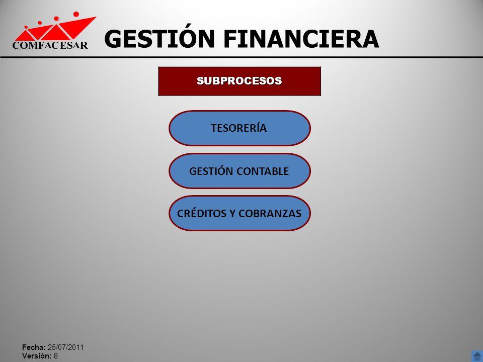 GESTIÓN FINANCIERA TESORERÍA GESTIÓN CONTABLE CRÉDITOS Y COBRANZAS