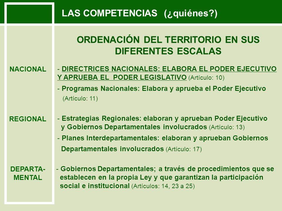 ORDENACIÓN DEL TERRITORIO EN SUS DIFERENTES ESCALAS