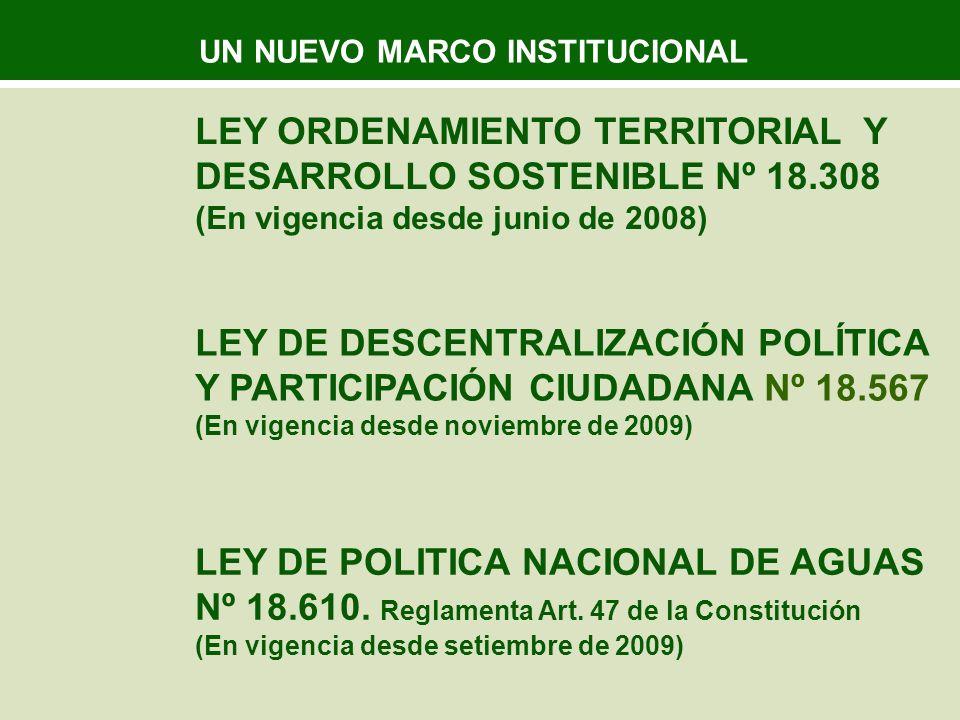 LEY ORDENAMIENTO TERRITORIAL Y DESARROLLO SOSTENIBLE Nº 18.308