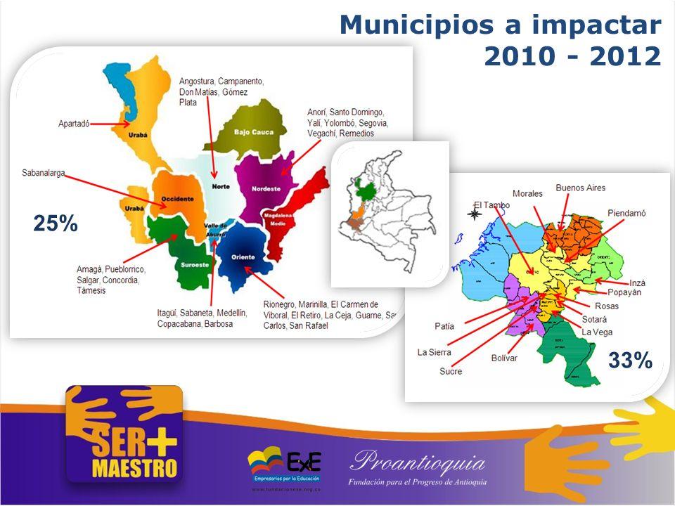 Municipios a impactar 2010 - 2012 25% 33%