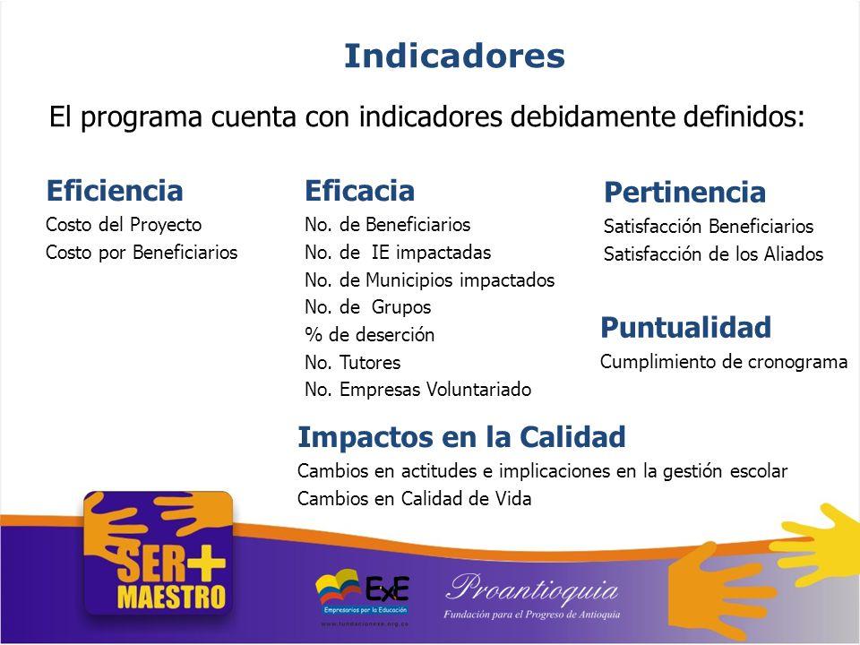 Indicadores El programa cuenta con indicadores debidamente definidos: