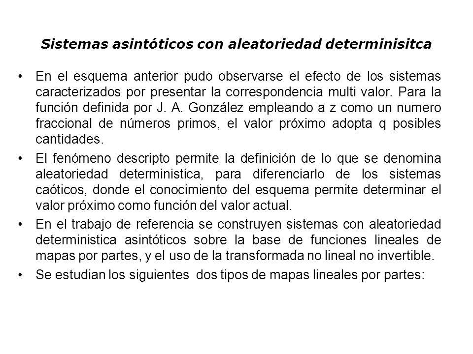 Sistemas asintóticos con aleatoriedad determinisitca