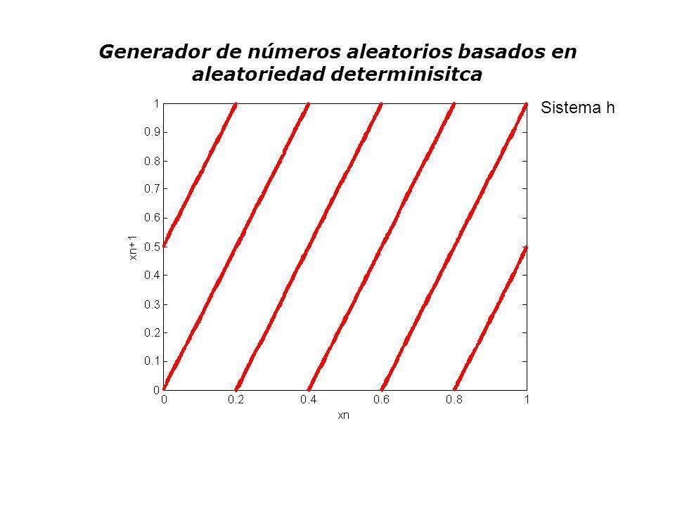 Generador de números aleatorios basados en aleatoriedad determinisitca