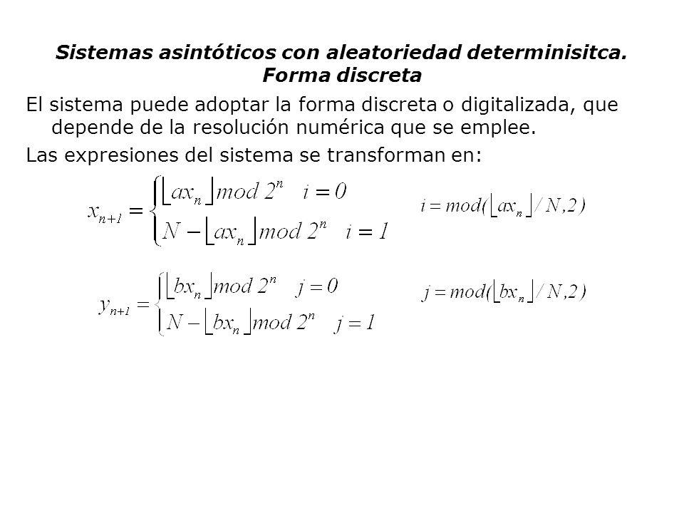 Sistemas asintóticos con aleatoriedad determinisitca. Forma discreta