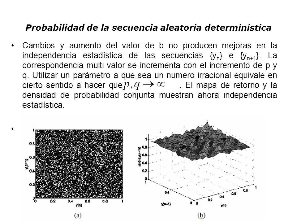 Probabilidad de la secuencia aleatoria determinística
