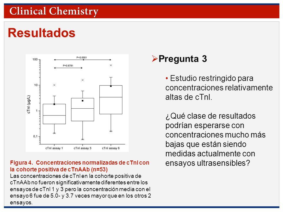 Resultados Pregunta 3. Estudio restringido para concentraciones relativamente altas de cTnl.