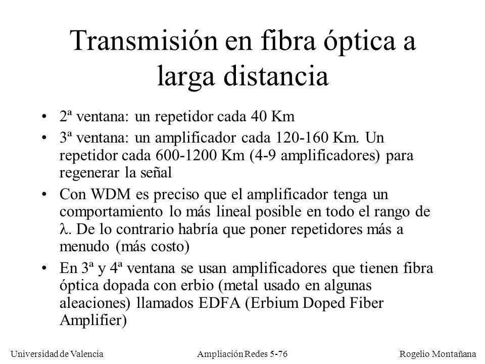 Transmisión en fibra óptica a larga distancia