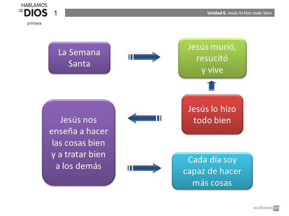 Jesús murió, resucitó y vive La Semana Santa
