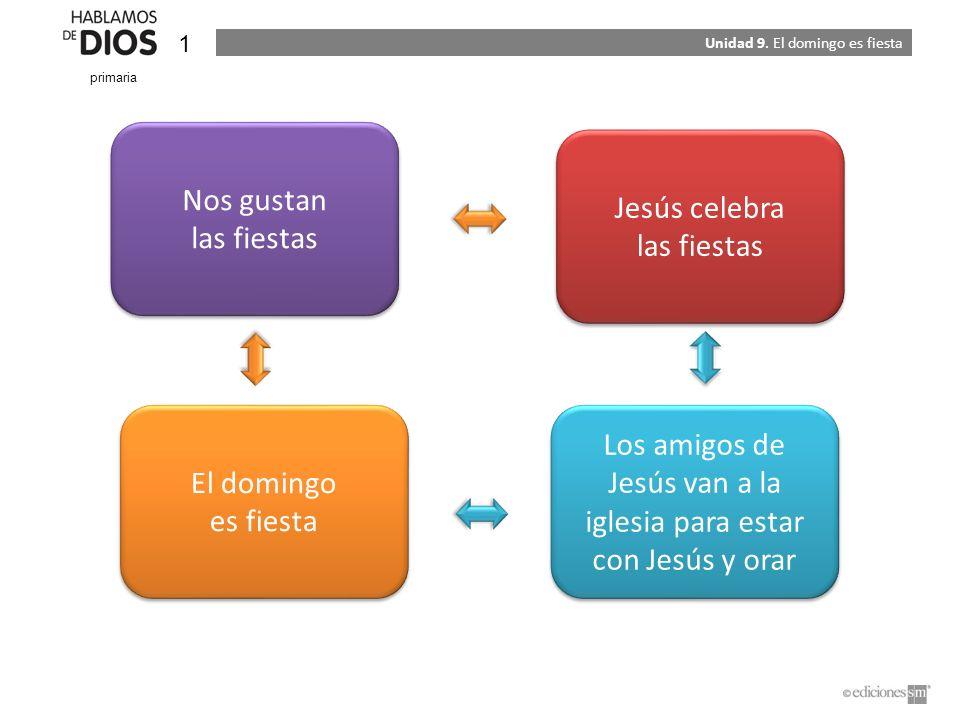 Jesús celebra las fiestas