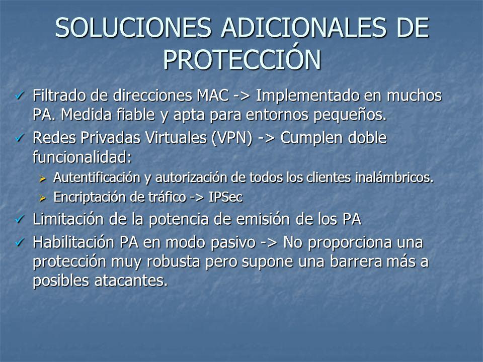 SOLUCIONES ADICIONALES DE PROTECCIÓN