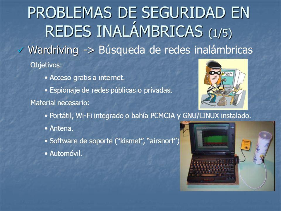 PROBLEMAS DE SEGURIDAD EN REDES INALÁMBRICAS (1/5)
