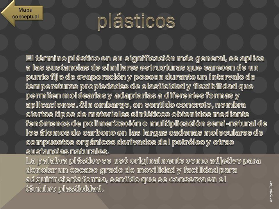 Mapa conceptual plásticos.