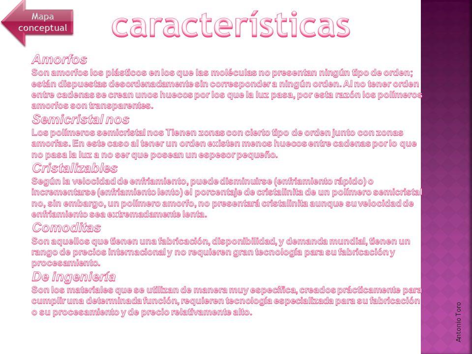 características Amorfos Semicristal nos Cristalizables Comoditas