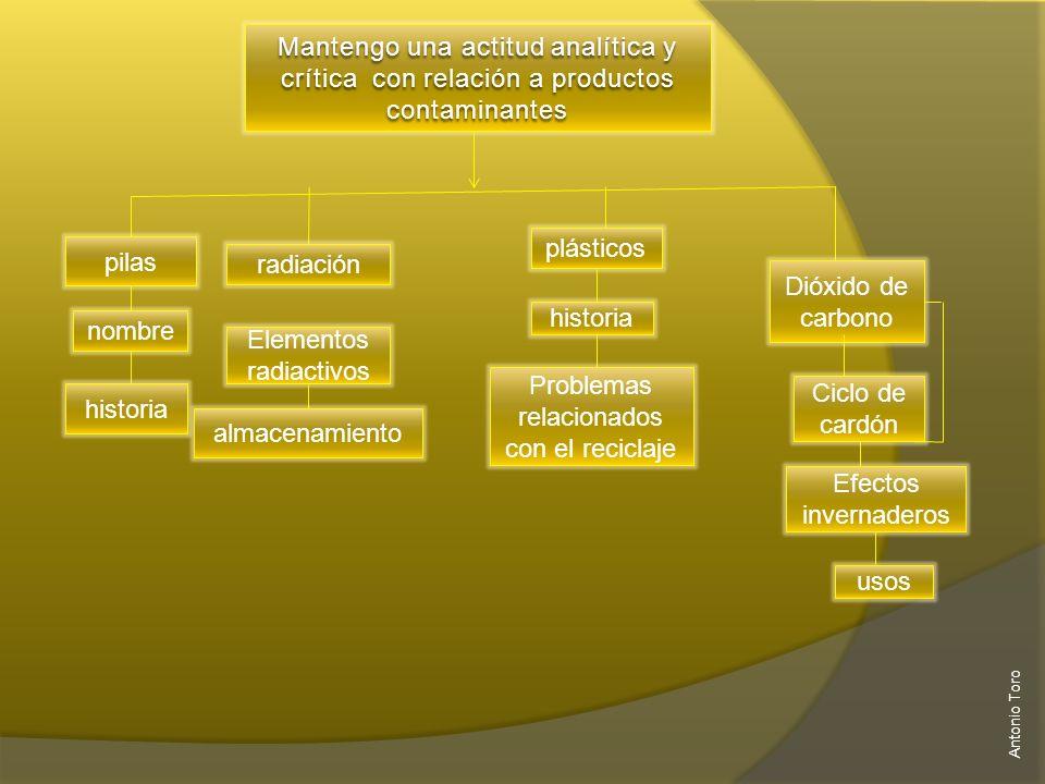 Elementos radiactivos