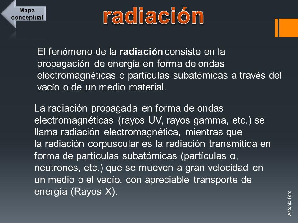 Mapa conceptual radiación.