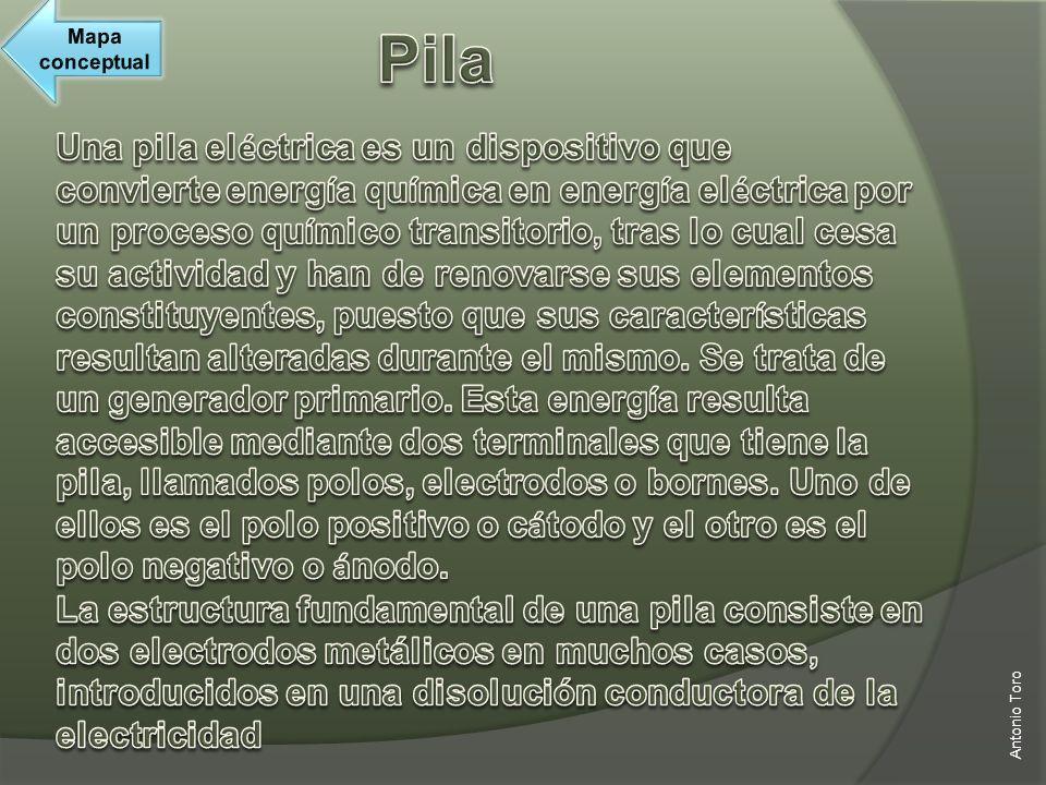 Mapa conceptual Pila.