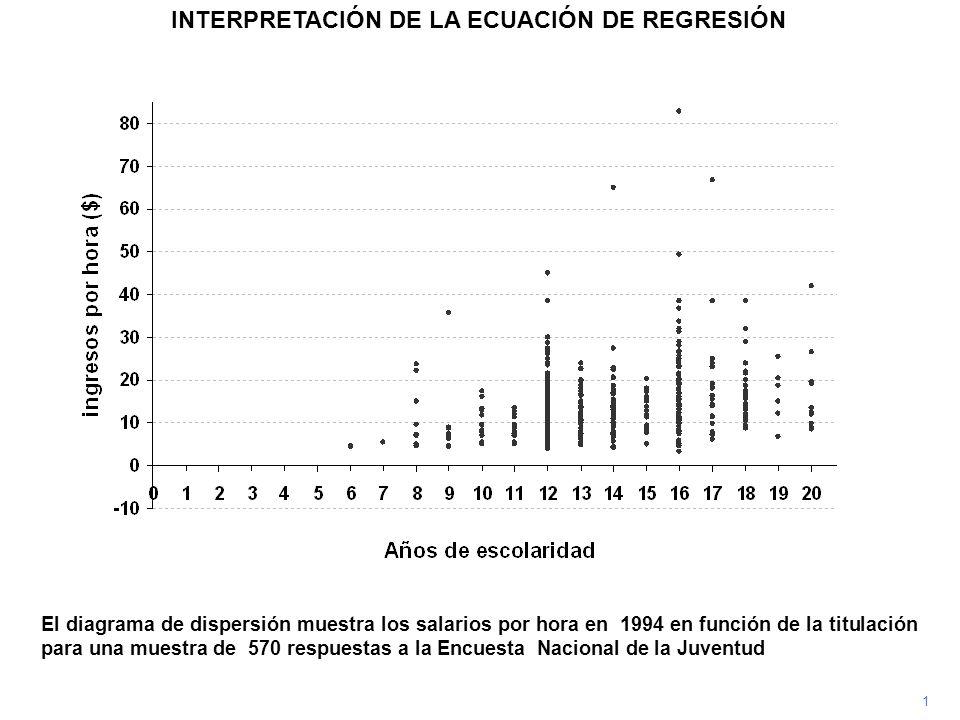 INTERPRETACIÓN DE LA ECUACIÓN DE REGRESIÓN