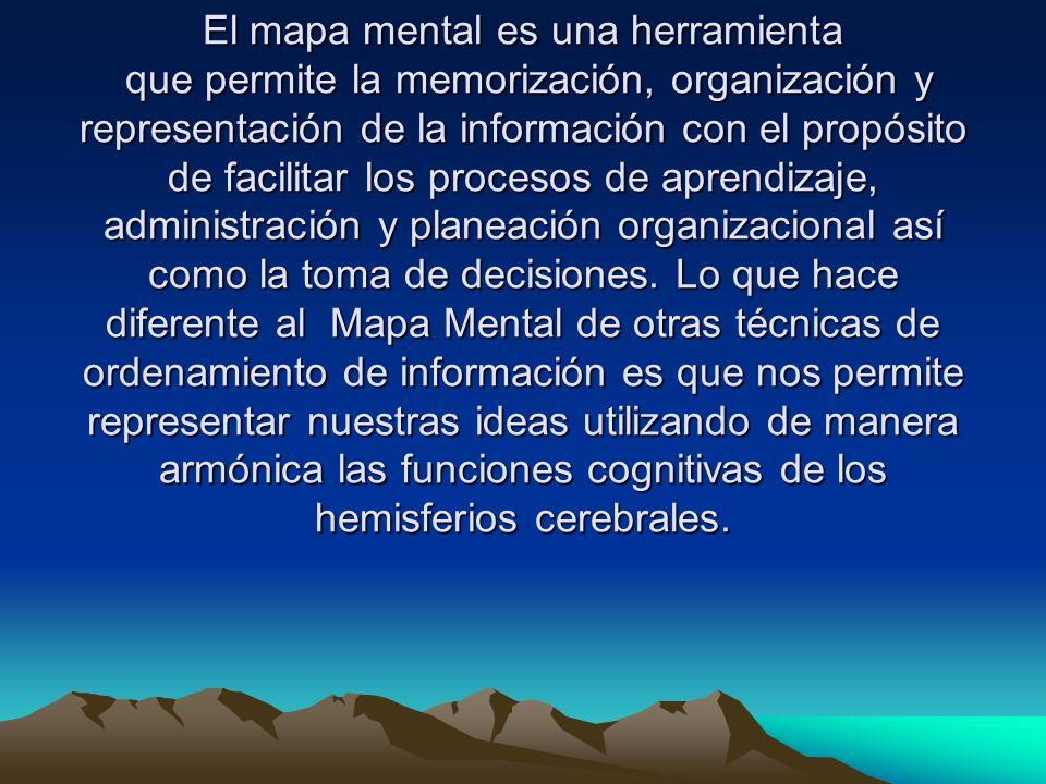 El mapa mental es una herramienta que permite la memorización, organización y representación de la información con el propósito de facilitar los procesos de aprendizaje, administración y planeación organizacional así como la toma de decisiones.