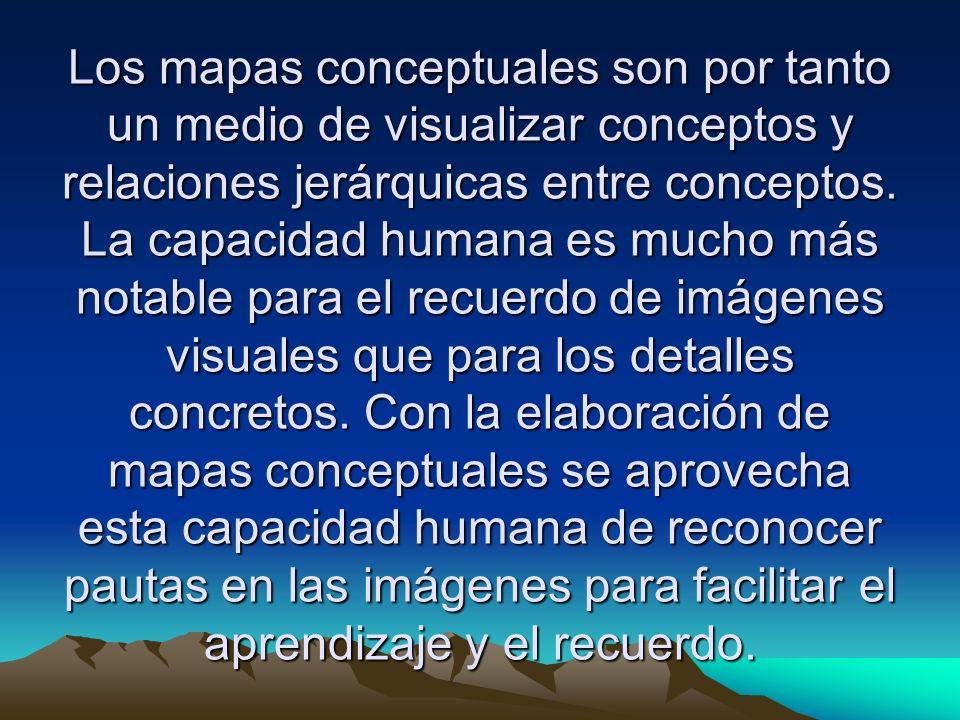 Los mapas conceptuales son por tanto un medio de visualizar conceptos y relaciones jerárquicas entre conceptos.