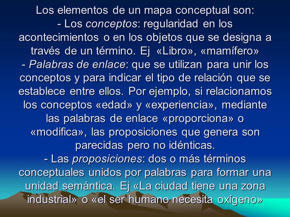 Los elementos de un mapa conceptual son: - Los conceptos: regularidad en los acontecimientos o en los objetos que se designa a través de un término.