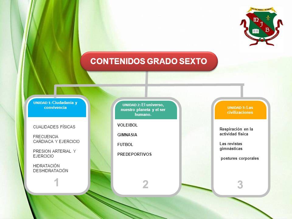 CONTENIDOS GRADO SEXTO