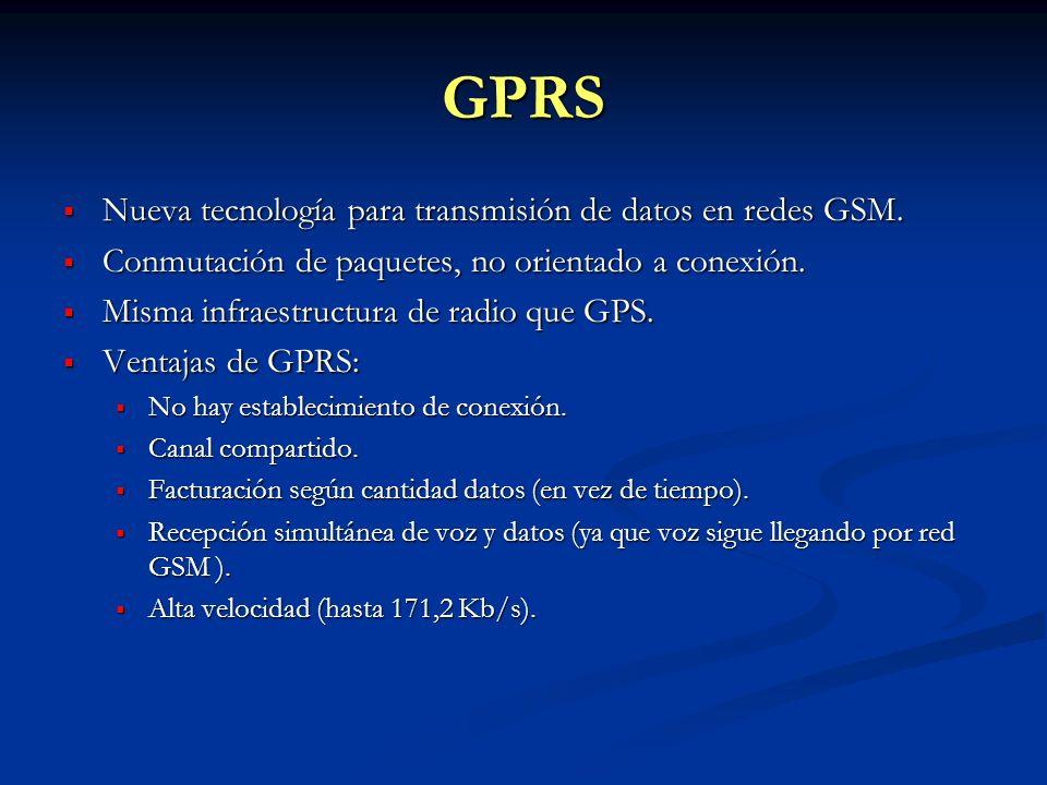 GPRS Nueva tecnología para transmisión de datos en redes GSM.