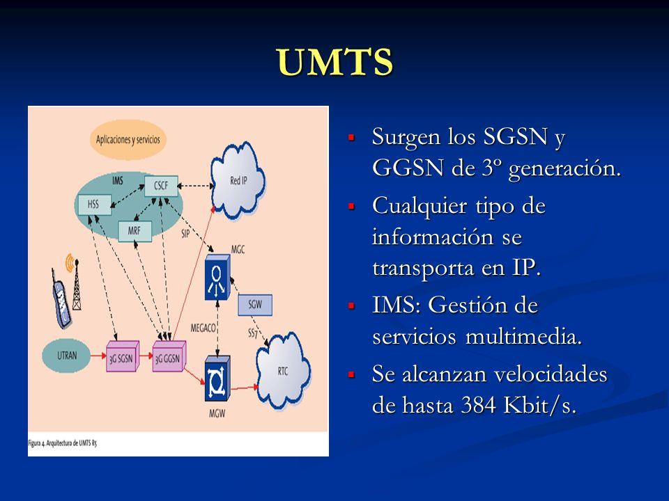 UMTS Surgen los SGSN y GGSN de 3º generación.