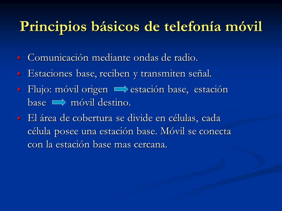 Principios básicos de telefonía móvil