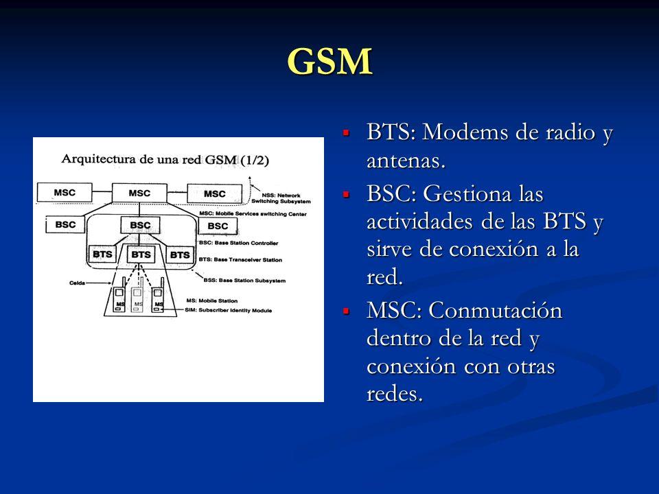 GSM BTS: Modems de radio y antenas.
