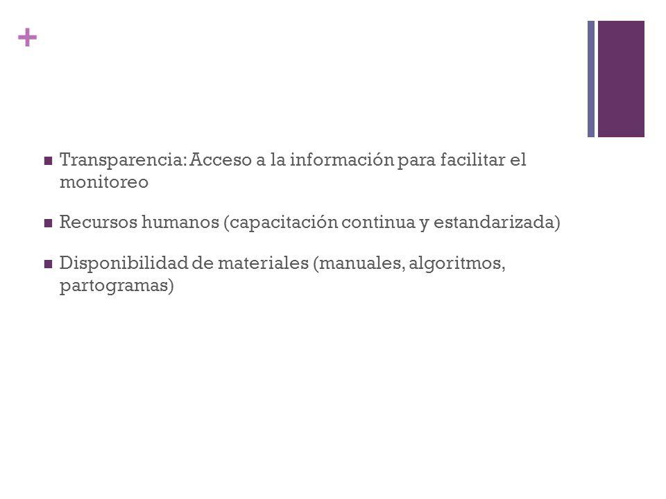 Transparencia: Acceso a la información para facilitar el monitoreo
