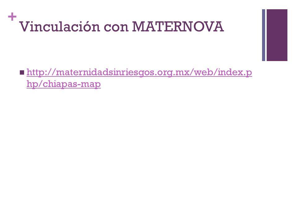 Vinculación con MATERNOVA