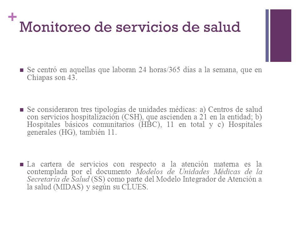 Monitoreo de servicios de salud