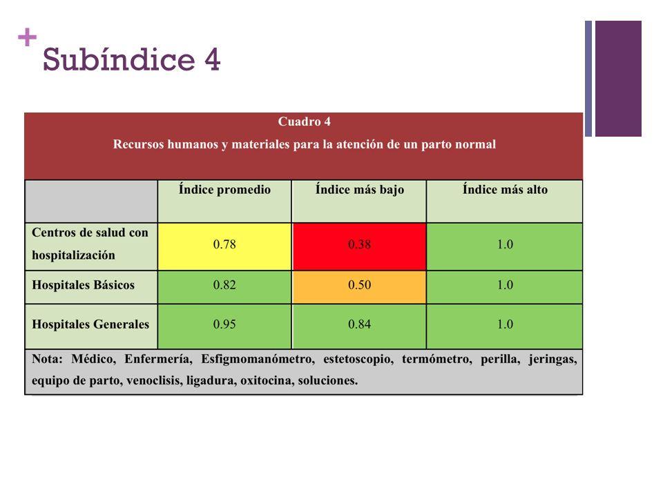 Subíndice 4