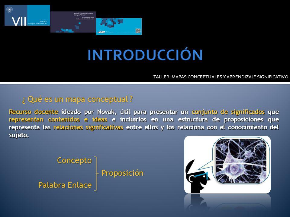 INTRODUCCIÓN ¿ Qué es un mapa conceptual Concepto Palabra Enlace