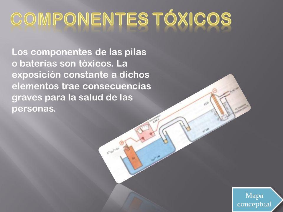 Componentes tóxicos