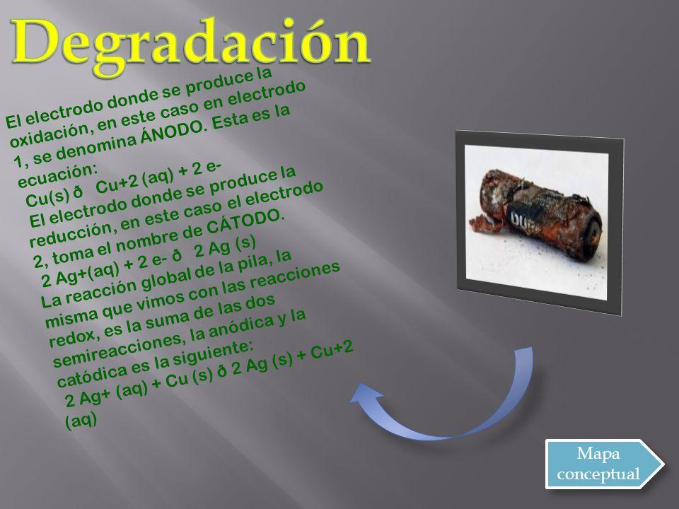 Degradación El electrodo donde se produce la oxidación, en este caso en electrodo 1, se denomina ÁNODO. Esta es la ecuación: