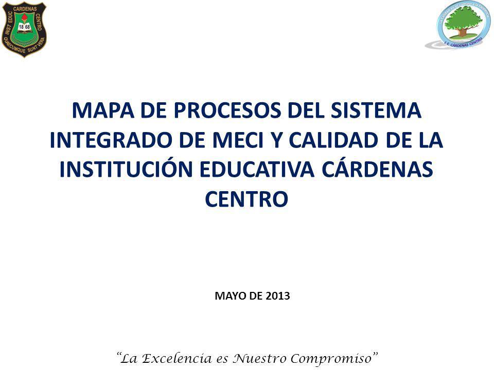MAPA DE PROCESOS DEL SISTEMA INTEGRADO DE MECI Y CALIDAD DE LA INSTITUCIÓN EDUCATIVA CÁRDENAS CENTRO