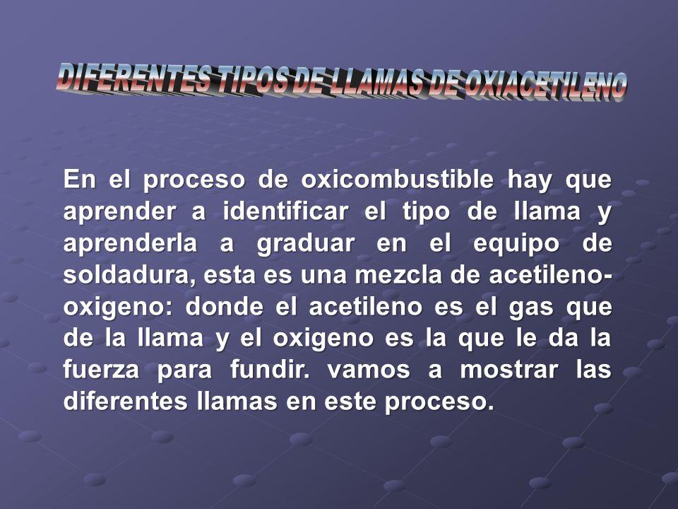 DIFERENTES TIPOS DE LLAMAS DE OXIACETILENO