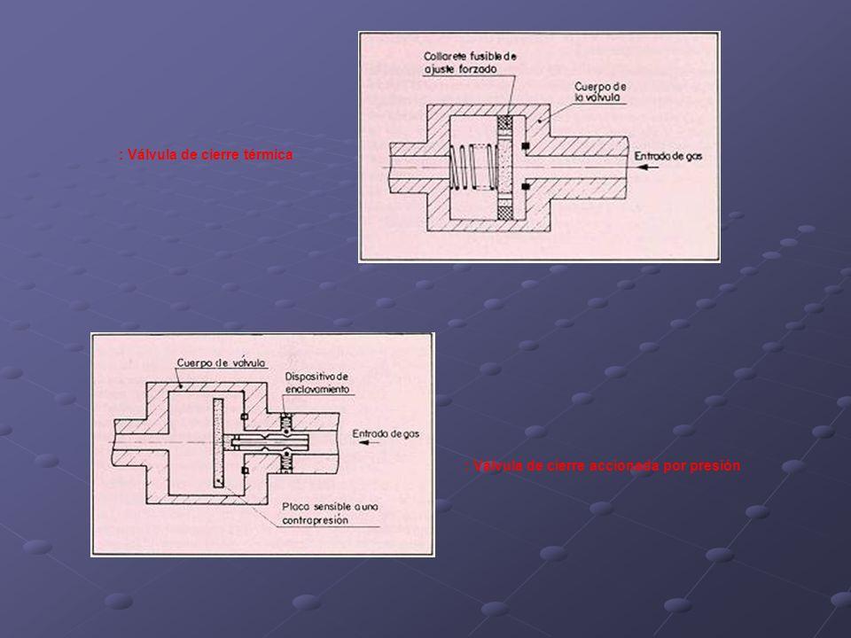 : Válvula de cierre accionada por presión