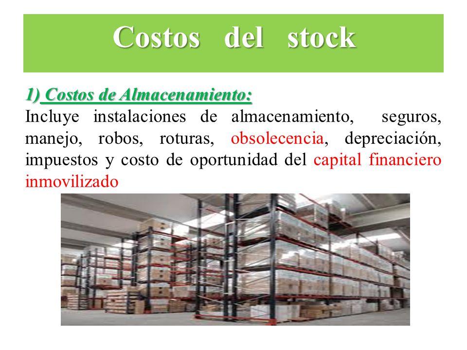 Costos del stock 1) Costos de Almacenamiento: