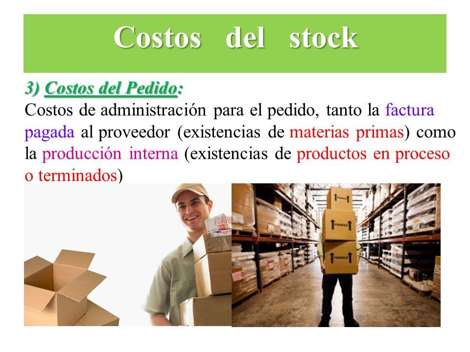 Costos del stock 3) Costos del Pedido: