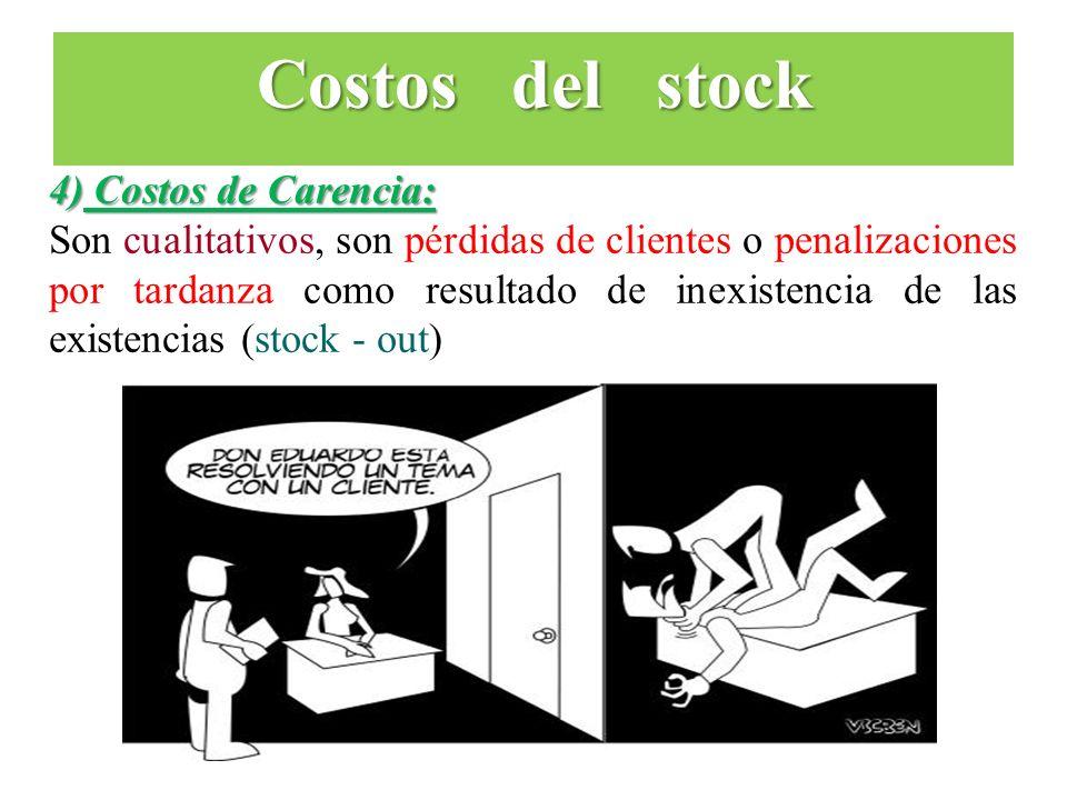 Costos del stock 4) Costos de Carencia: