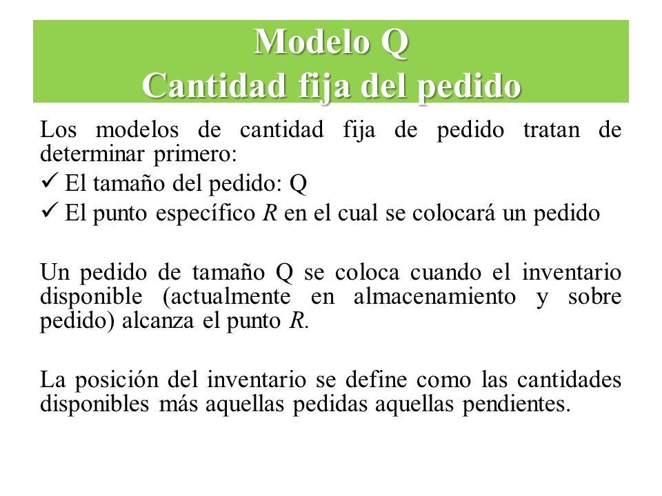 Modelo Q Cantidad fija del pedido