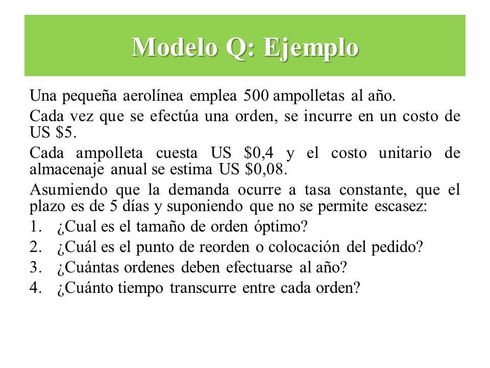Modelo Q: Ejemplo Una pequeña aerolínea emplea 500 ampolletas al año.