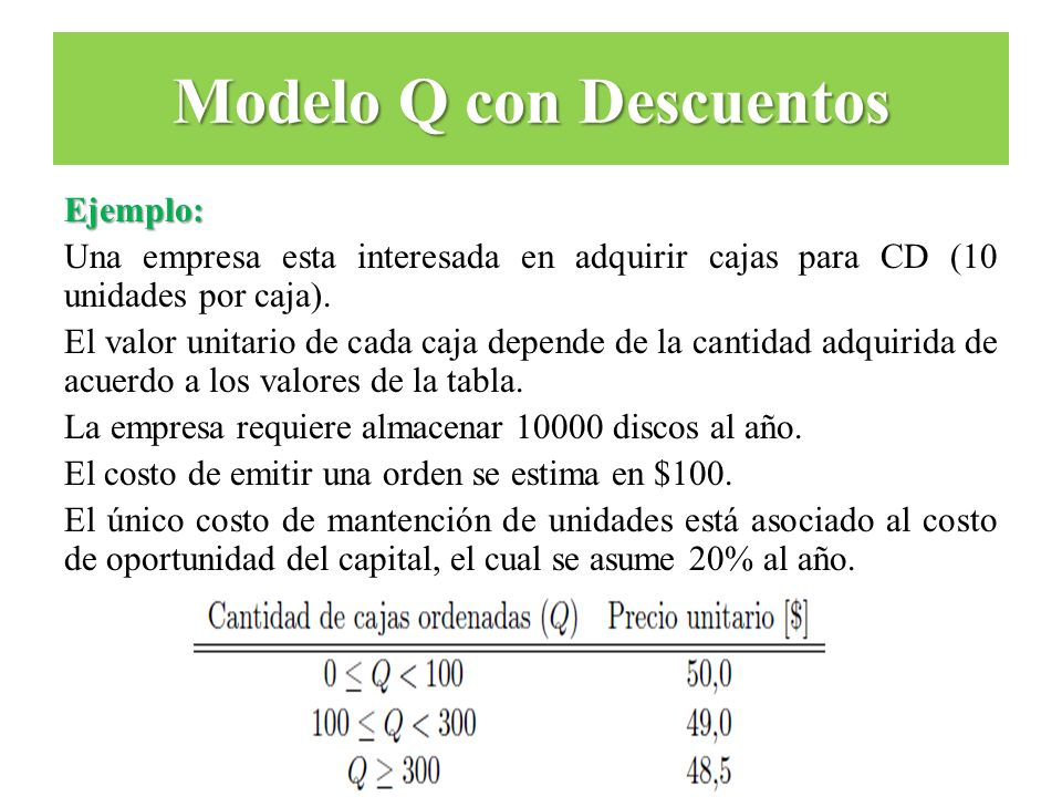 Modelo Q con Descuentos