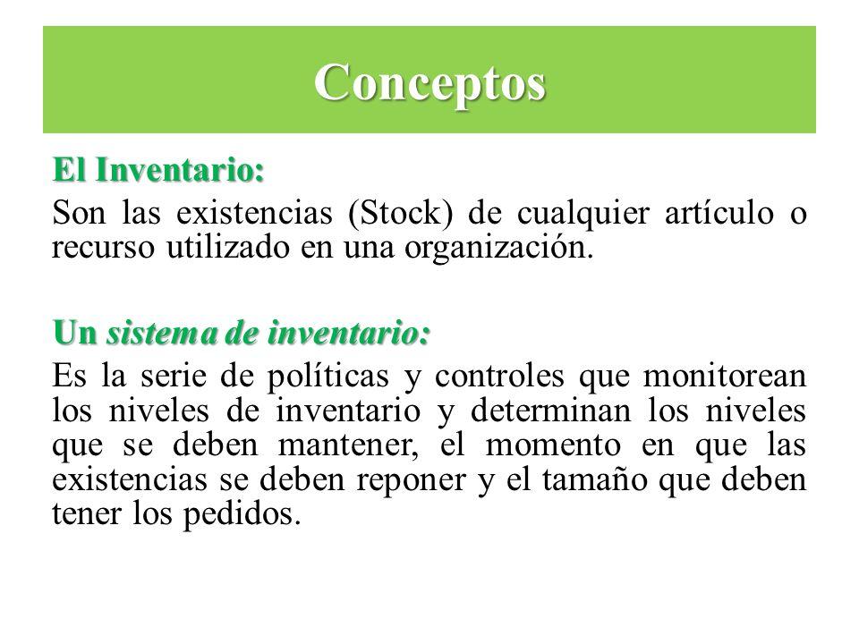Conceptos El Inventario: