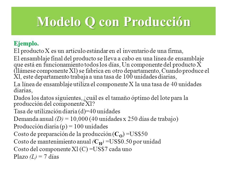 Modelo Q con Producción