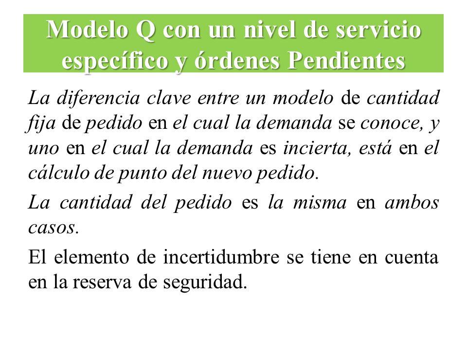 Modelo Q con un nivel de servicio específico y órdenes Pendientes