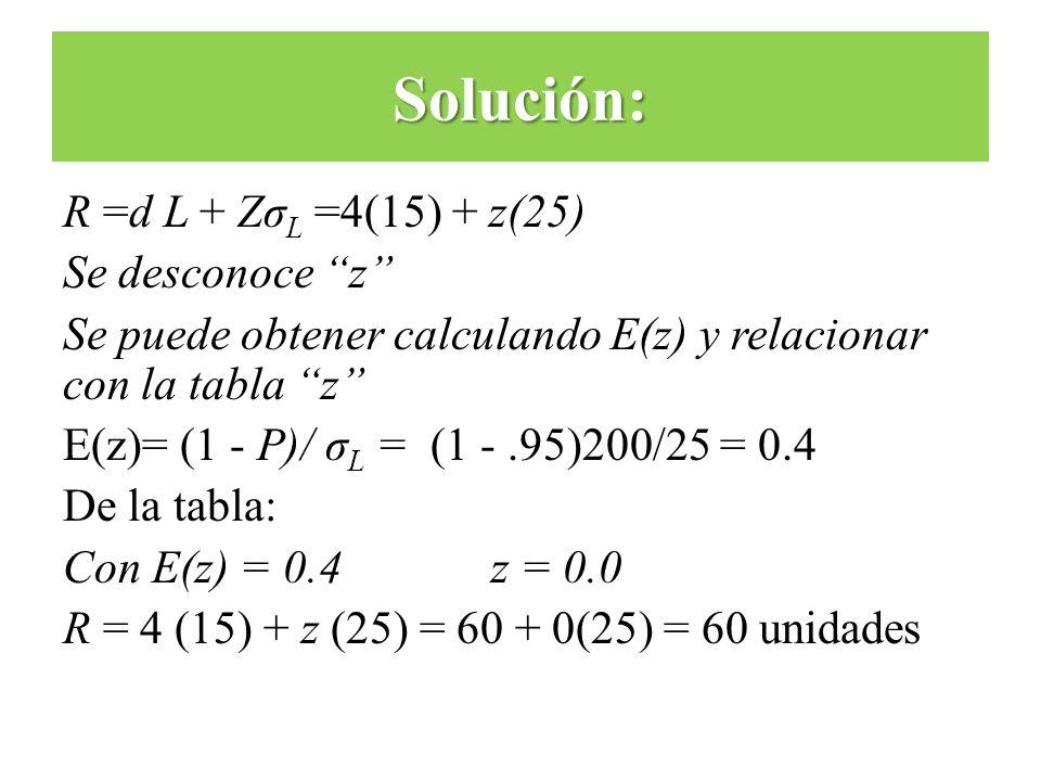 Solución: R =d L + ZσL =4(15) + z(25) Se desconoce z