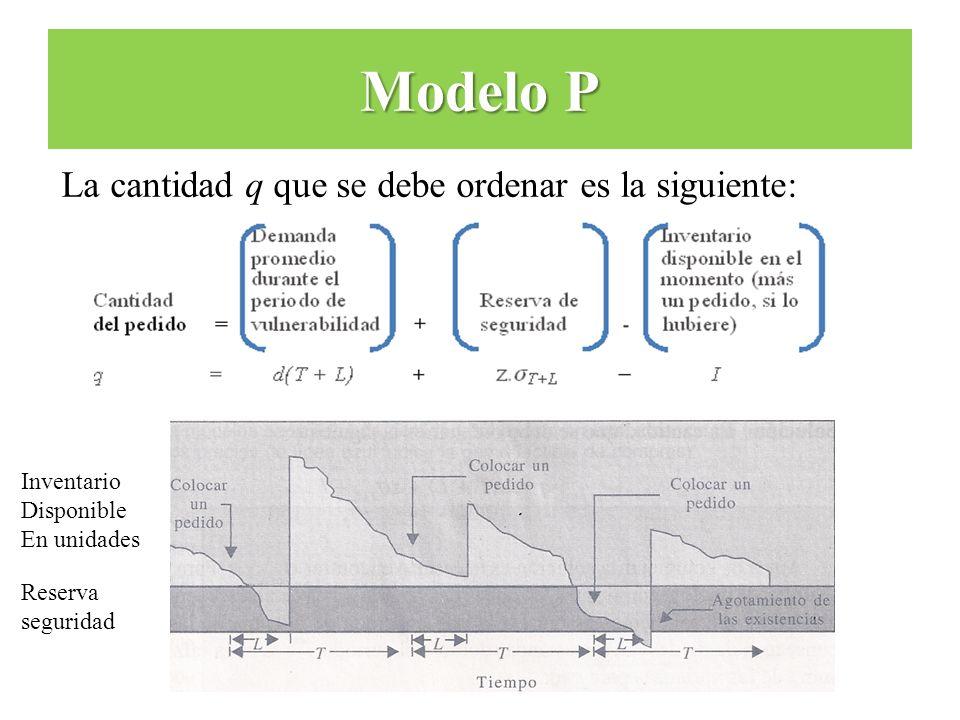 Modelo P La cantidad q que se debe ordenar es la siguiente: Inventario